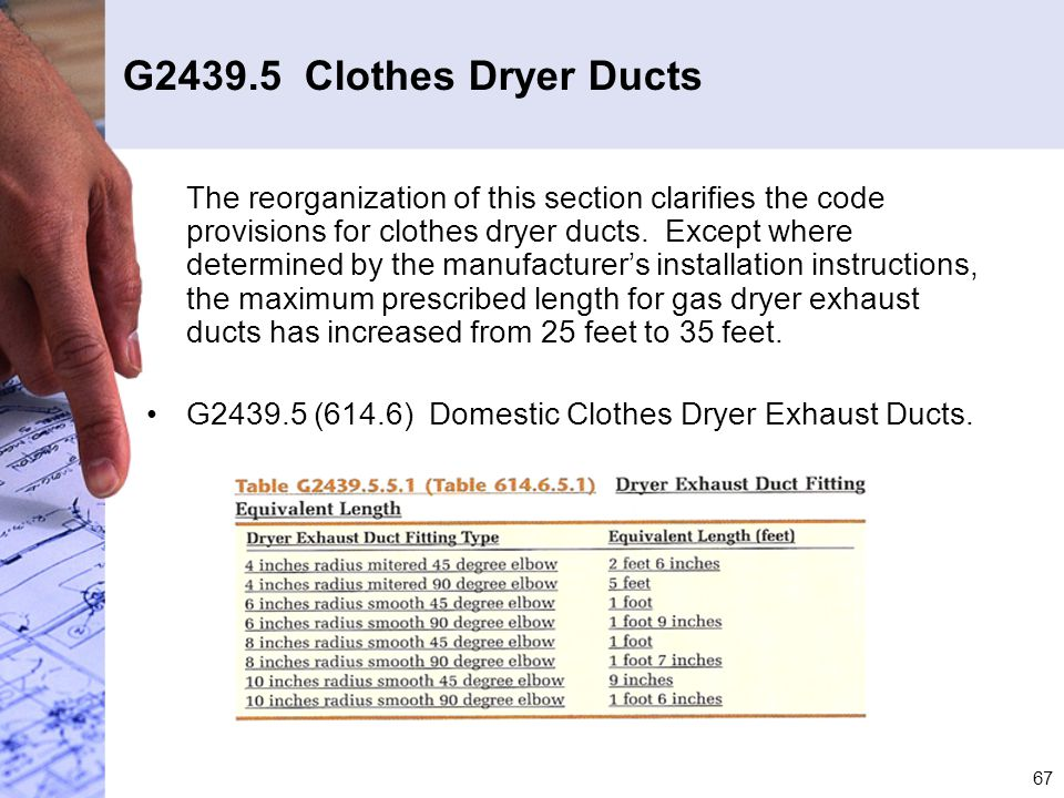 G2439.5 Clothes Dryer Ducts