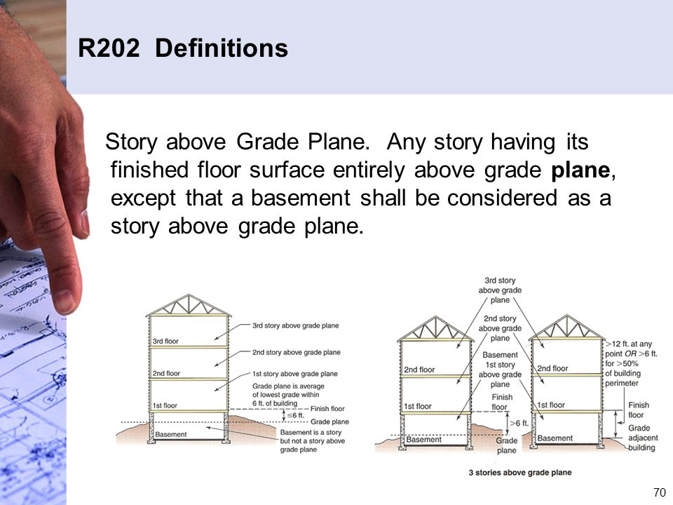 R202 Definitions