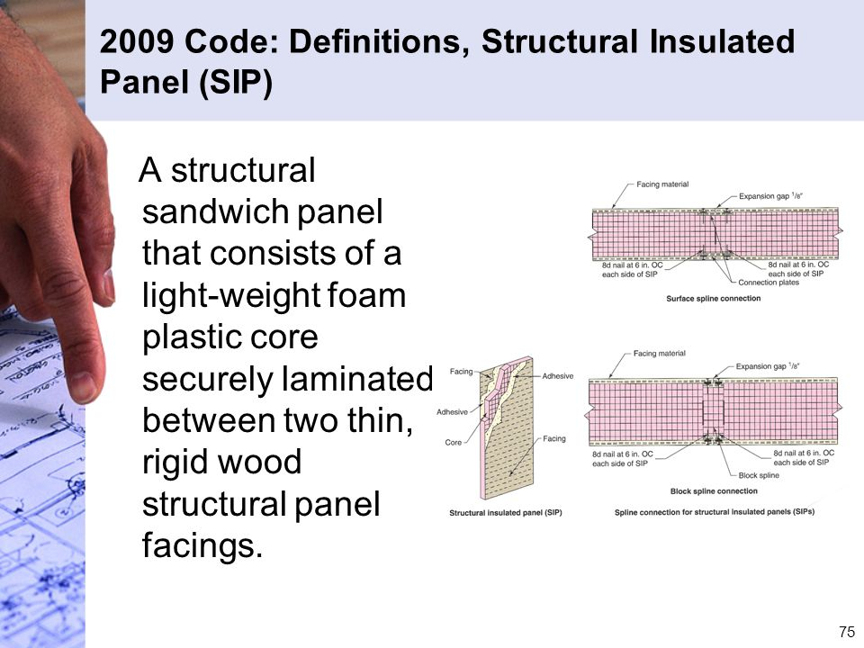 2009 Code: Definitions, Structural Insulated Panel (SIP)