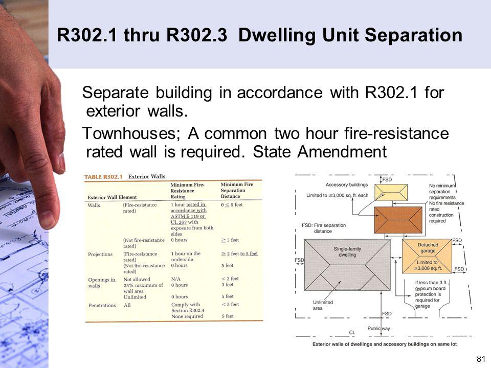 R302.1 thru R302.3 Dwelling Unit Separation
