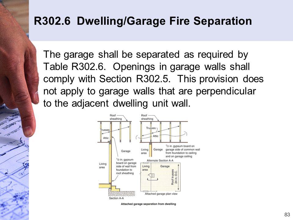 R302.6 Dwelling/Garage Fire Separation