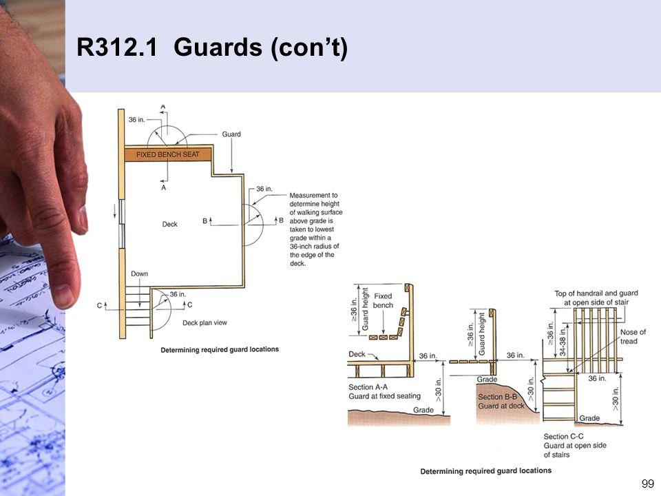 R312.1 Guards (con't)