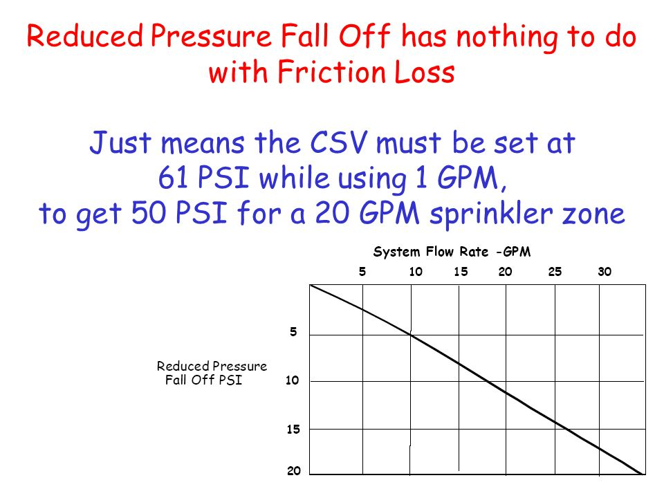 Reduced Pressure Fall Off has nothing to do with Friction Loss Just means the CSV must be set at 61 PSI while using 1 GPM, to get 50 PSI for a 20 GPM sprinkler zone