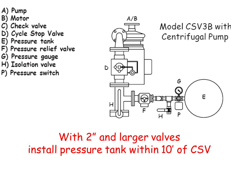 With 2 and larger valves install pressure tank within 10' of CSV
