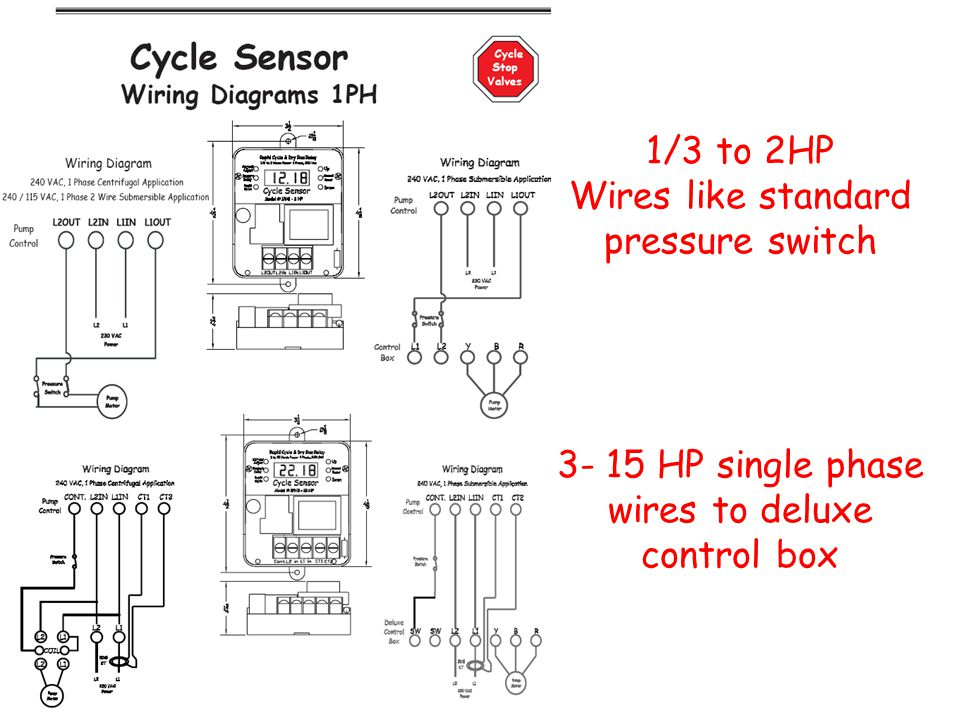 1/3 to 2HP Wires like standard pressure switch 3- 15 HP single phase wires to deluxe control box