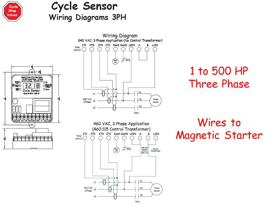 1 to 500 HP Three Phase Wires to Magnetic Starter