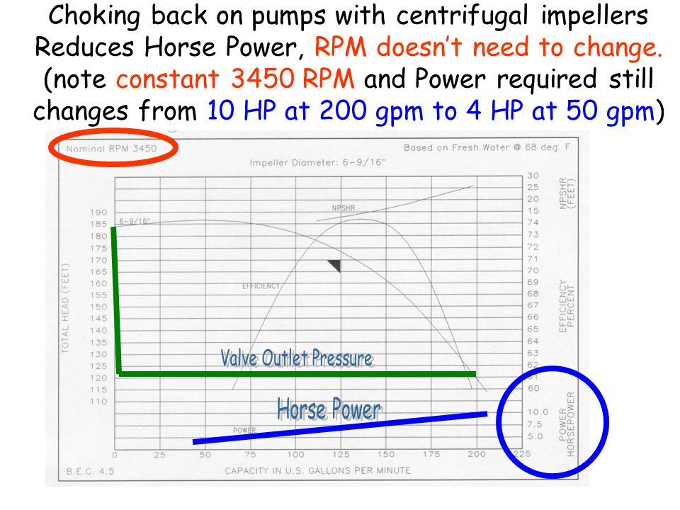 Choking back on pumps with centrifugal impellers Reduces Horse Power, RPM doesn't need to change. (note constant 3450 RPM and Power required still changes from 10 HP at 200 gpm to 4 HP at 50 gpm)