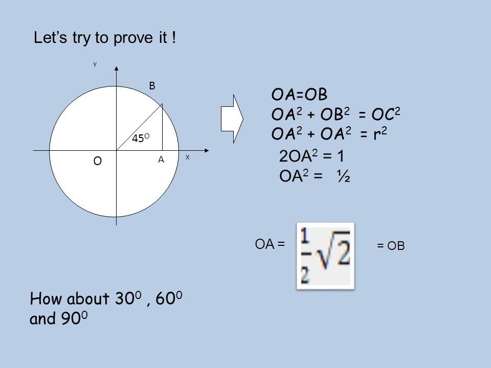 Let's try to prove it ! OA=OB OA2 + OB2 = OC2 OA2 + OA2 = r2 2OA2 = 1
