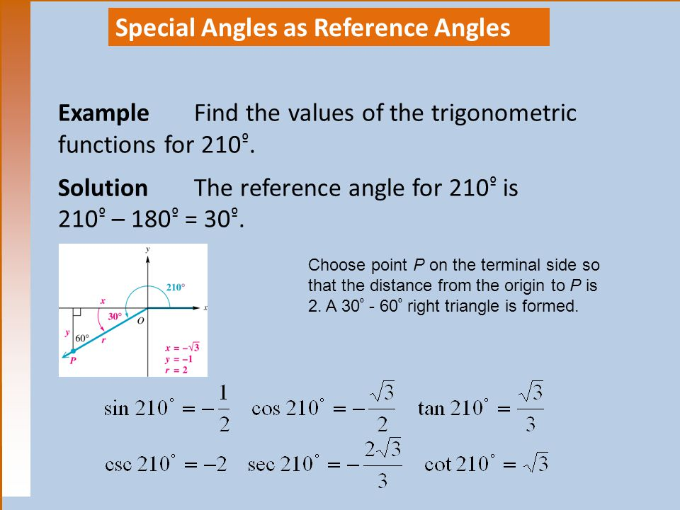 Special Angles as Reference Angles