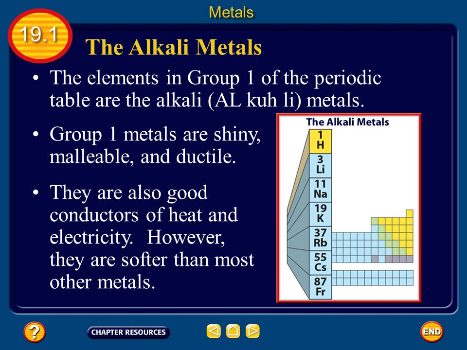 Metals 19.1. The Alkali Metals. The elements in Group 1 of the periodic table are the alkali (AL kuh li) metals.