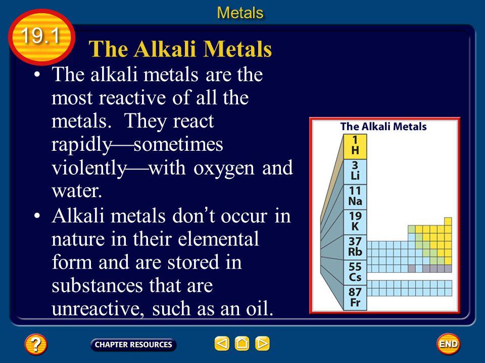 Metals 19.1. The Alkali Metals.
