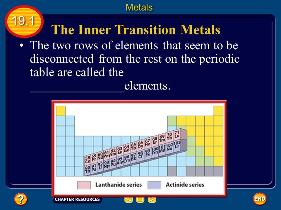 The Inner Transition Metals