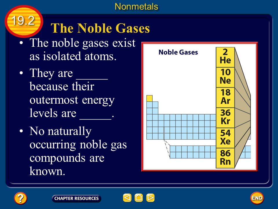 The Noble Gases 19.2 The noble gases exist as isolated atoms.