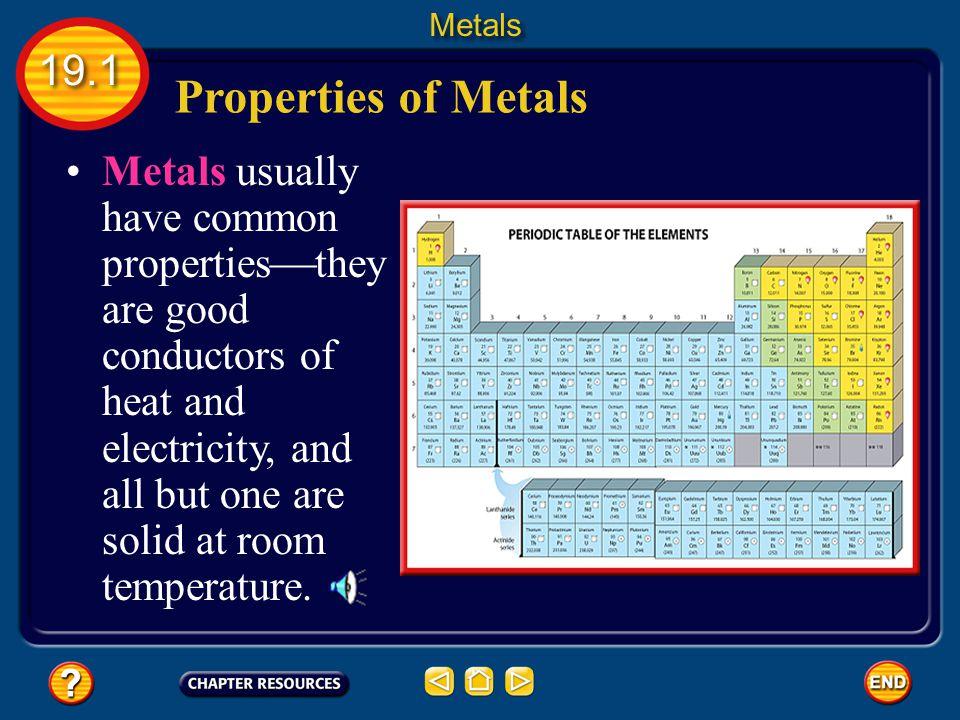 Metals 19.1. Properties of Metals.
