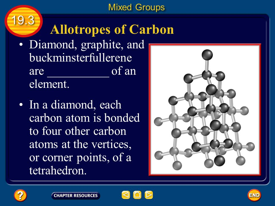 Mixed Groups 19.3. Allotropes of Carbon. Diamond, graphite, and buckminsterfullerene are __________ of an element.