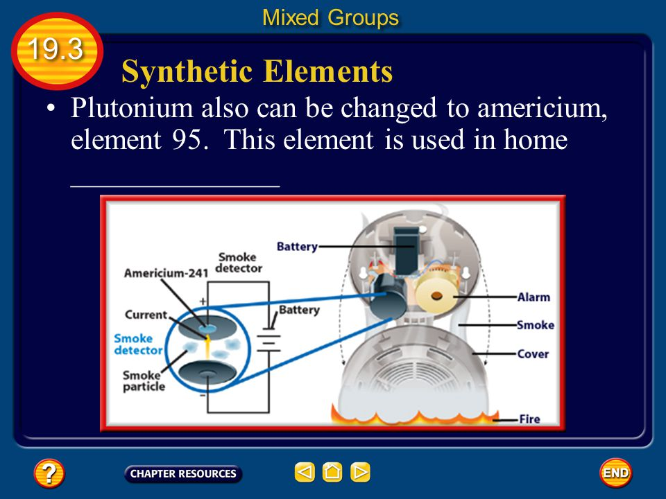 Mixed Groups 19.3. Synthetic Elements. Plutonium also can be changed to americium, element 95.