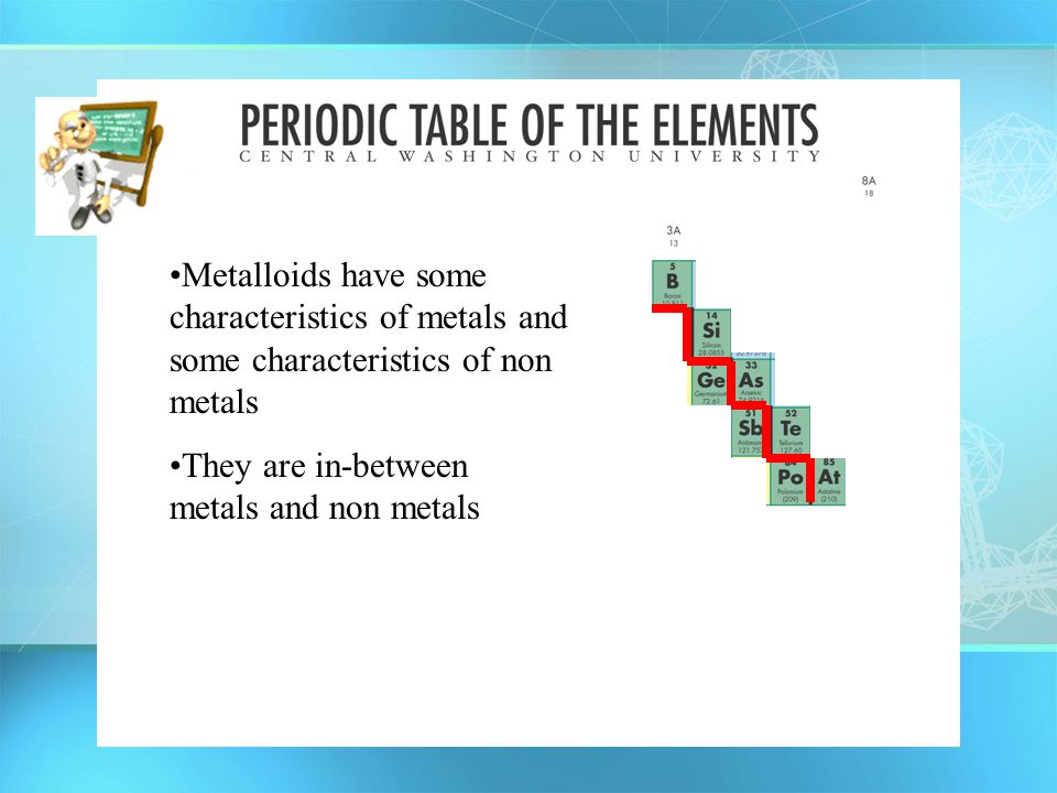 Metalloids have some characteristics of metals and some characteristics of non metals