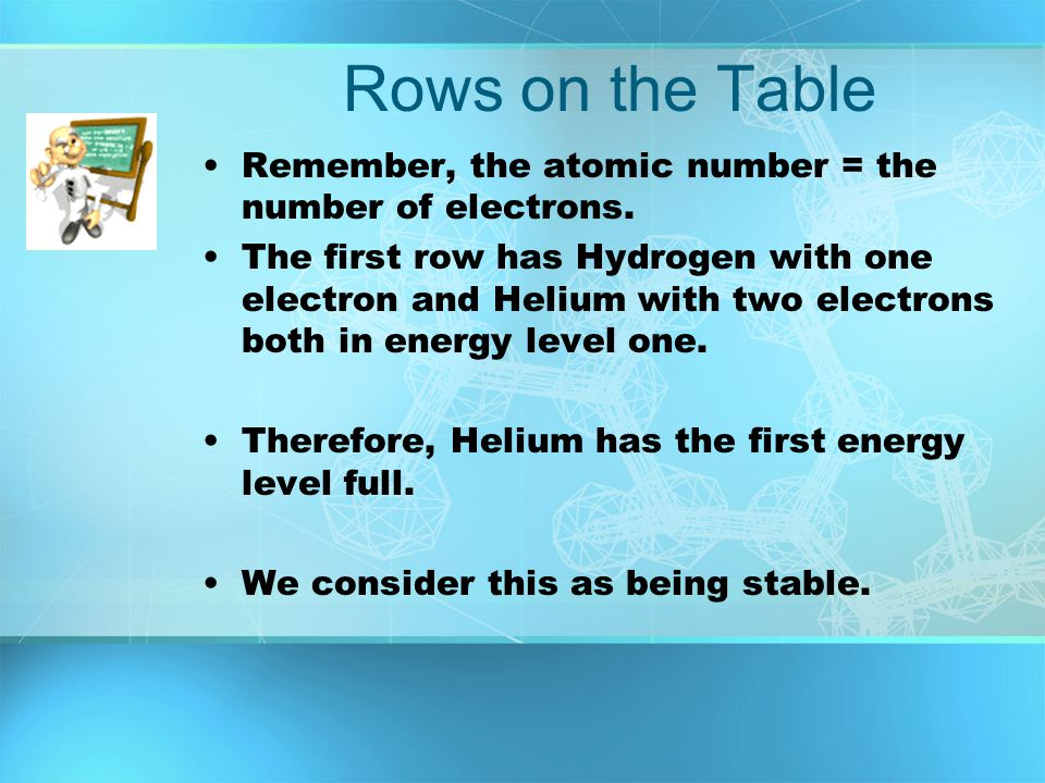 Rows on the Table Remember, the atomic number = the number of electrons.