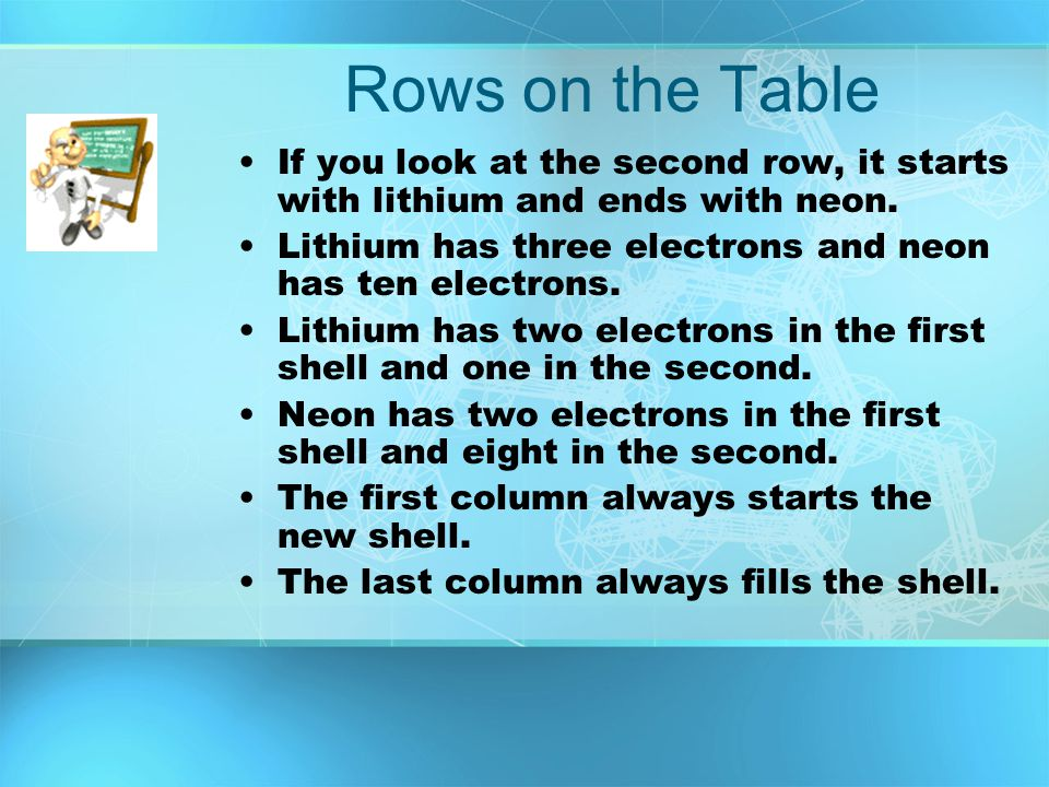 Rows on the Table If you look at the second row, it starts with lithium and ends with neon. Lithium has three electrons and neon has ten electrons.