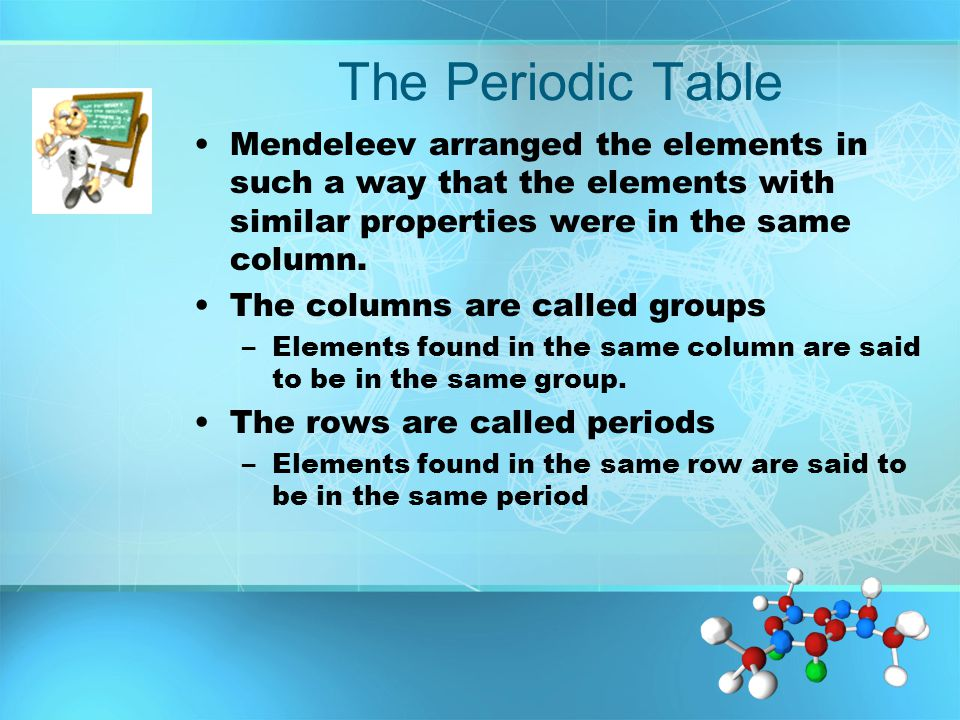 The Periodic Table Mendeleev arranged the elements in such a way that the elements with similar properties were in the same column.