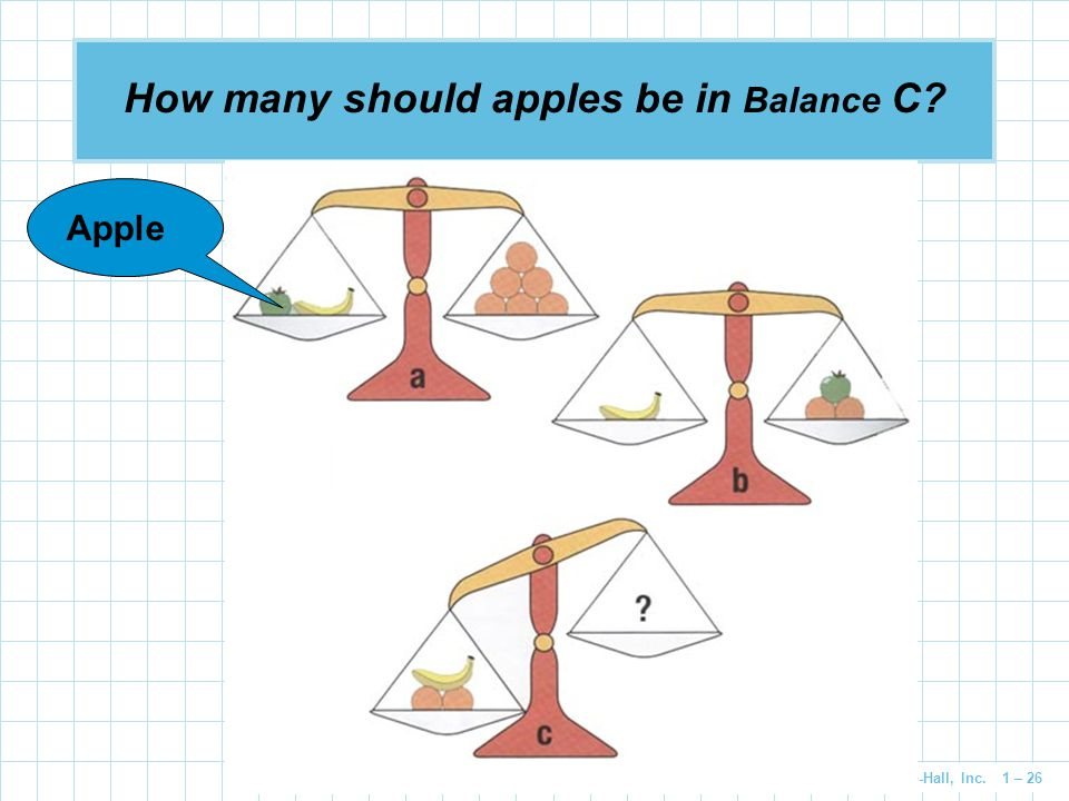 How many should apples be in Balance C