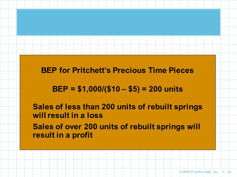 BEP for Pritchett's Precious Time Pieces