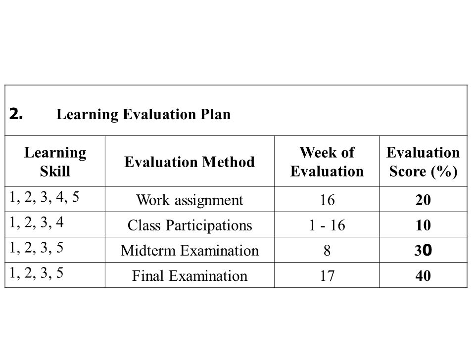 2. Learning Evaluation Plan