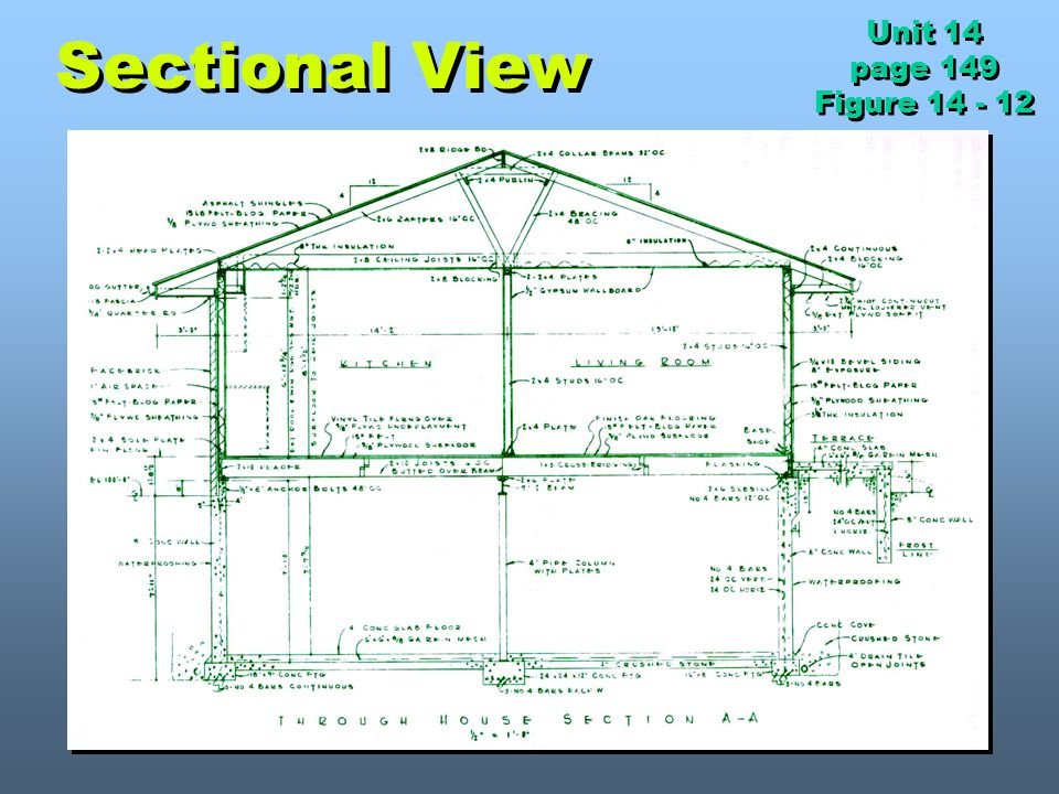 Unit 14 page 149 Figure 14 - 12 Sectional View