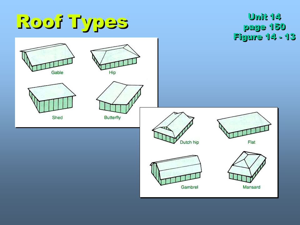 Roof Types Unit 14 page 150 Figure 14 - 13