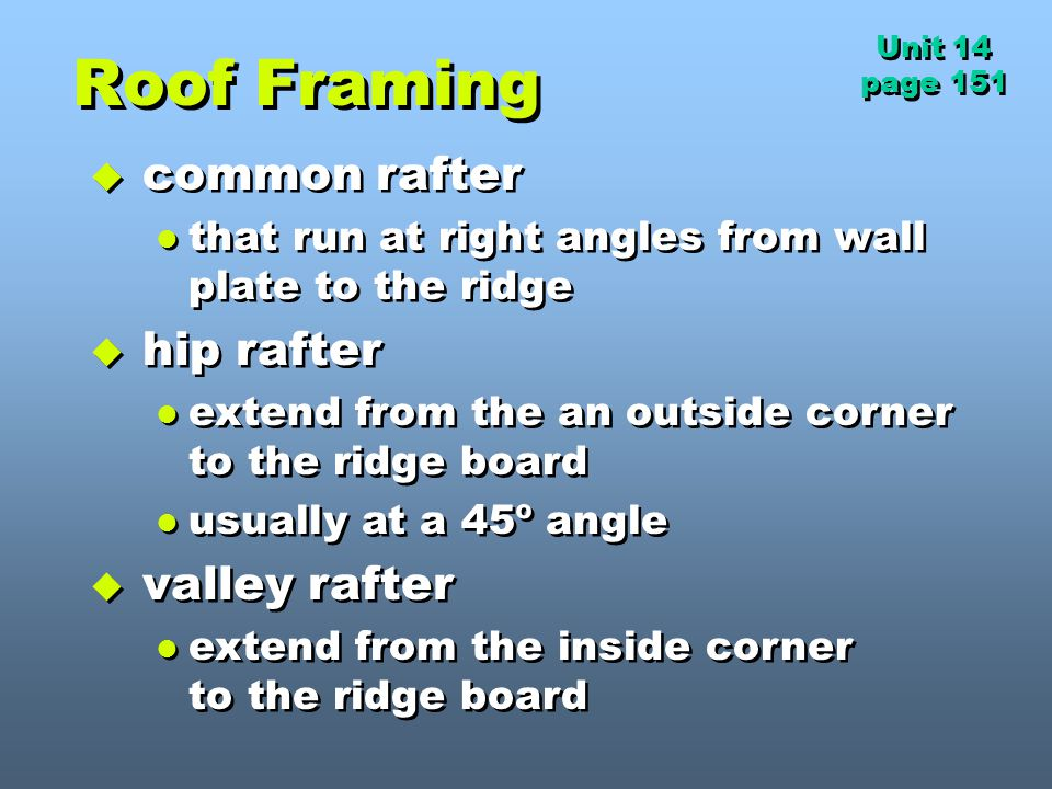 Roof Framing common rafter hip rafter valley rafter