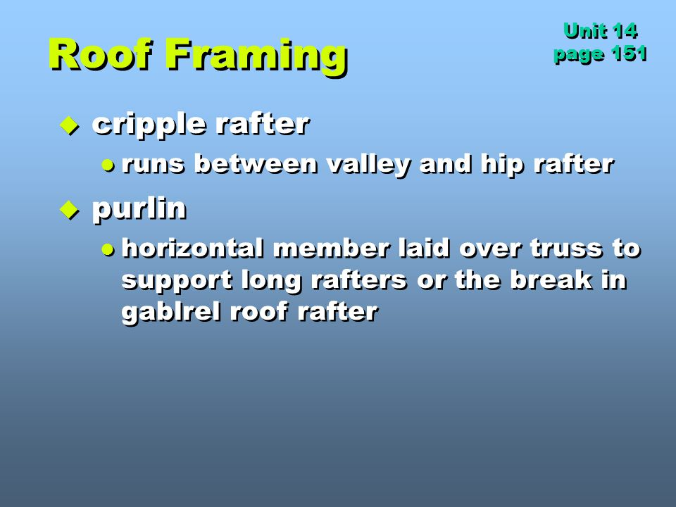Roof Framing cripple rafter purlin runs between valley and hip rafter