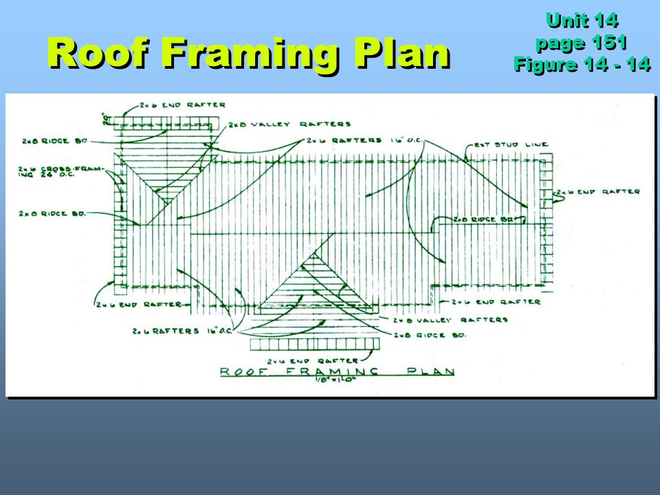 Unit 14 page 151 Figure 14 - 14 Roof Framing Plan