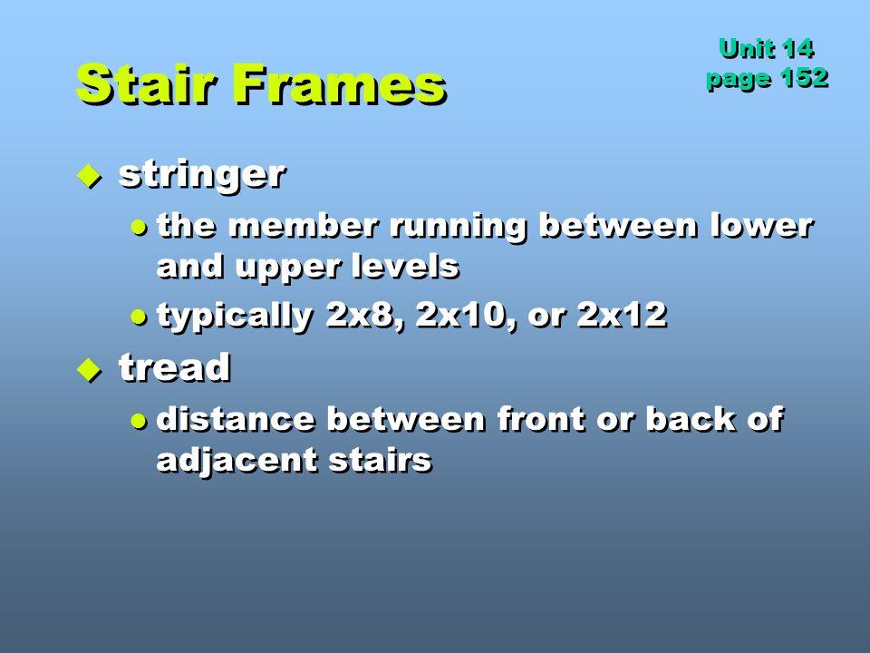 Stair Frames stringer tread