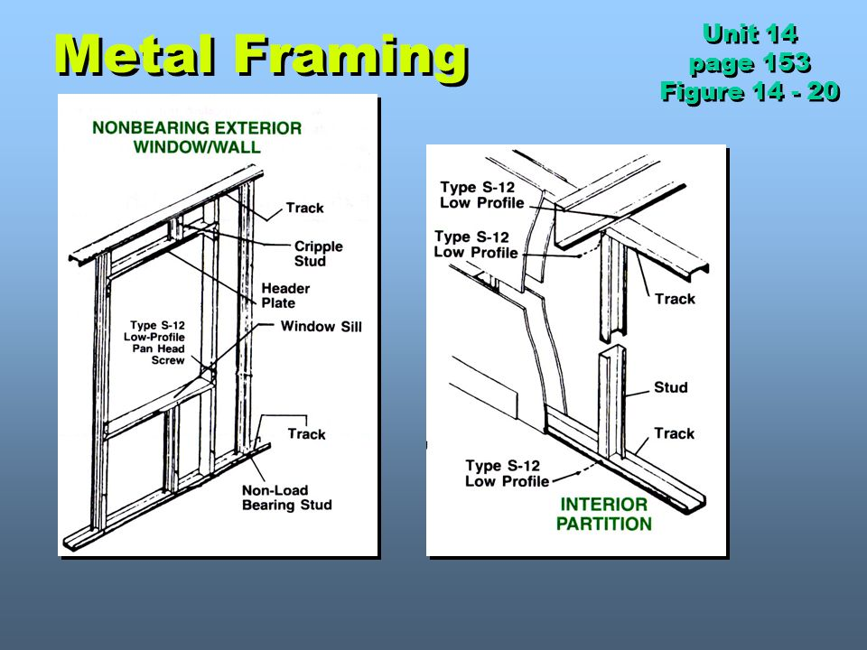 Metal Framing Unit 14 page 153 Figure 14 - 20