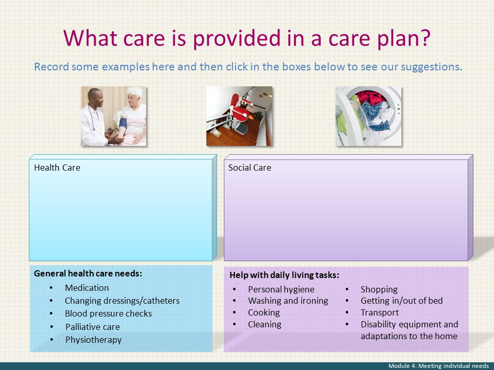 What care is provided in a care plan
