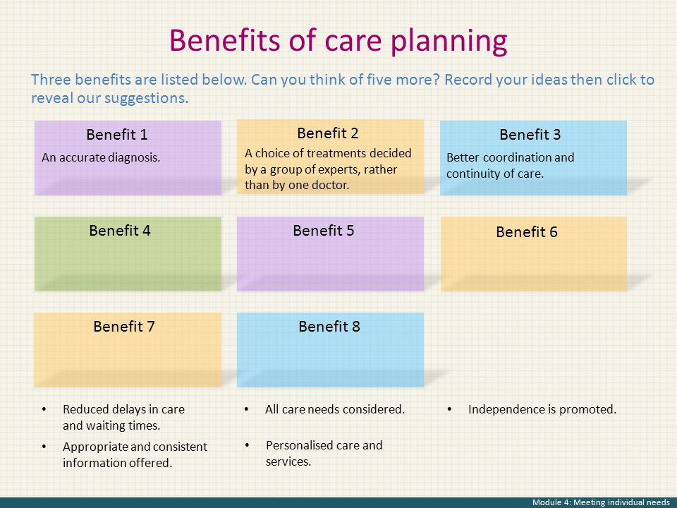 Benefits of care planning