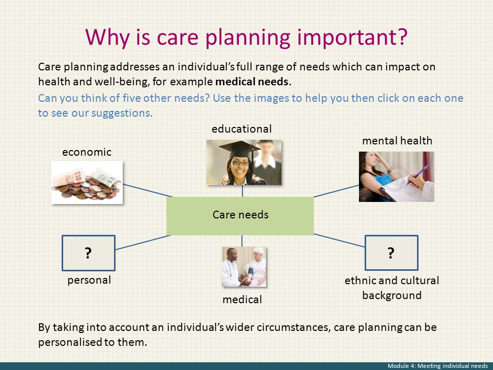 Why is care planning important