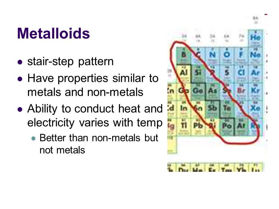 Metalloids stair-step pattern