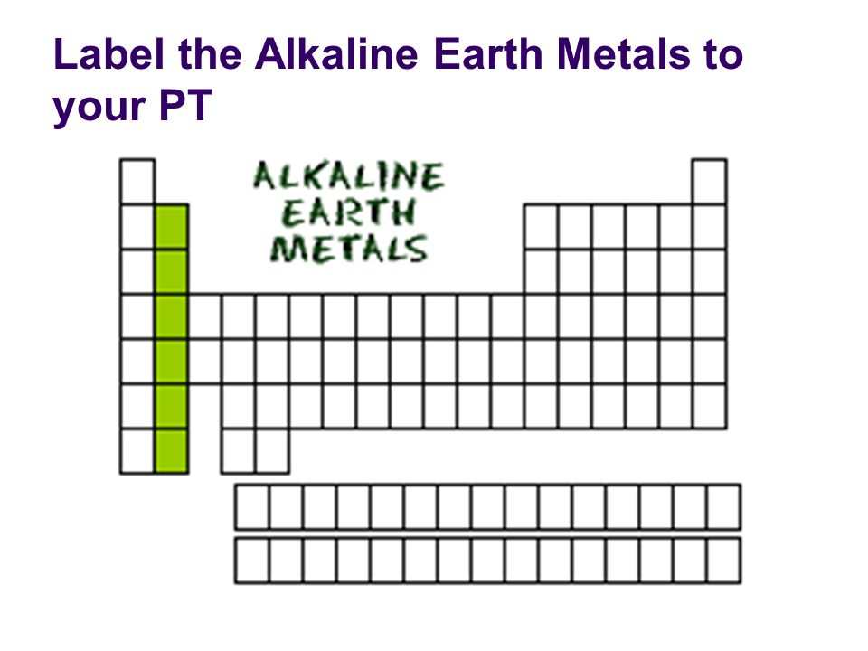 Label the Alkaline Earth Metals to your PT
