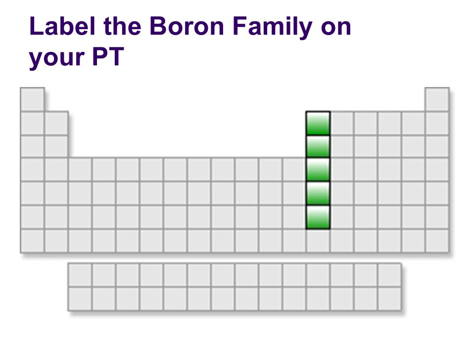 Label the Boron Family on your PT