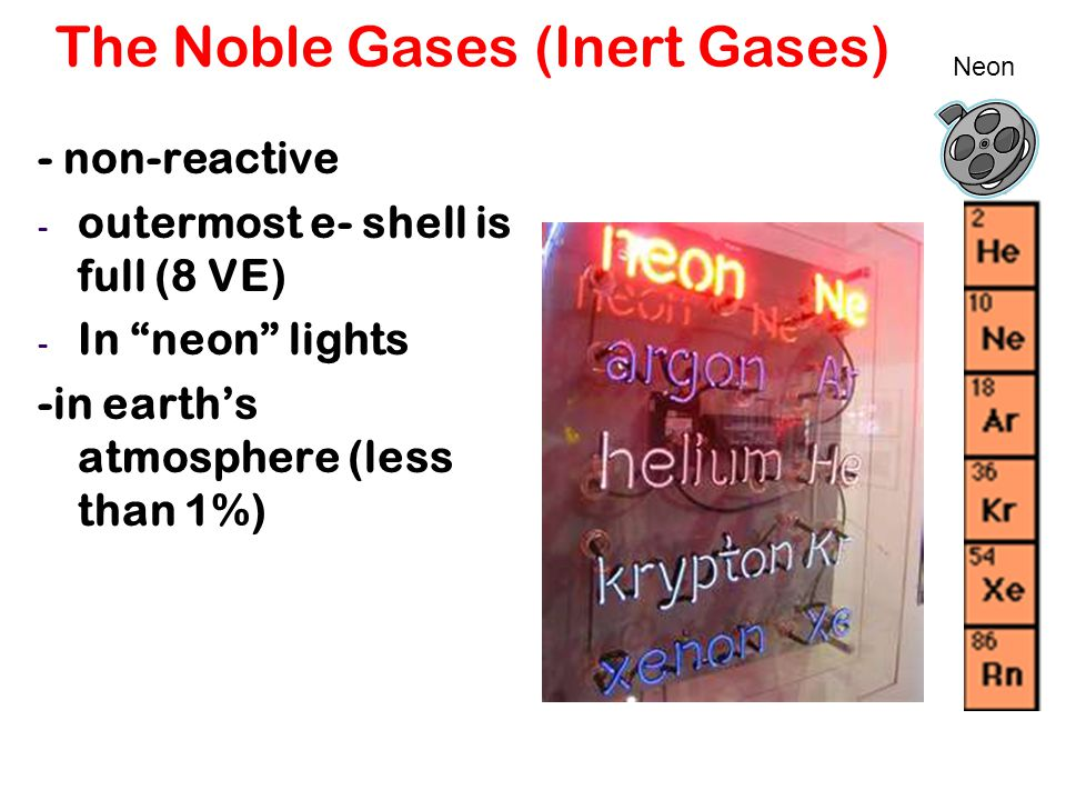 The Noble Gases (Inert Gases)