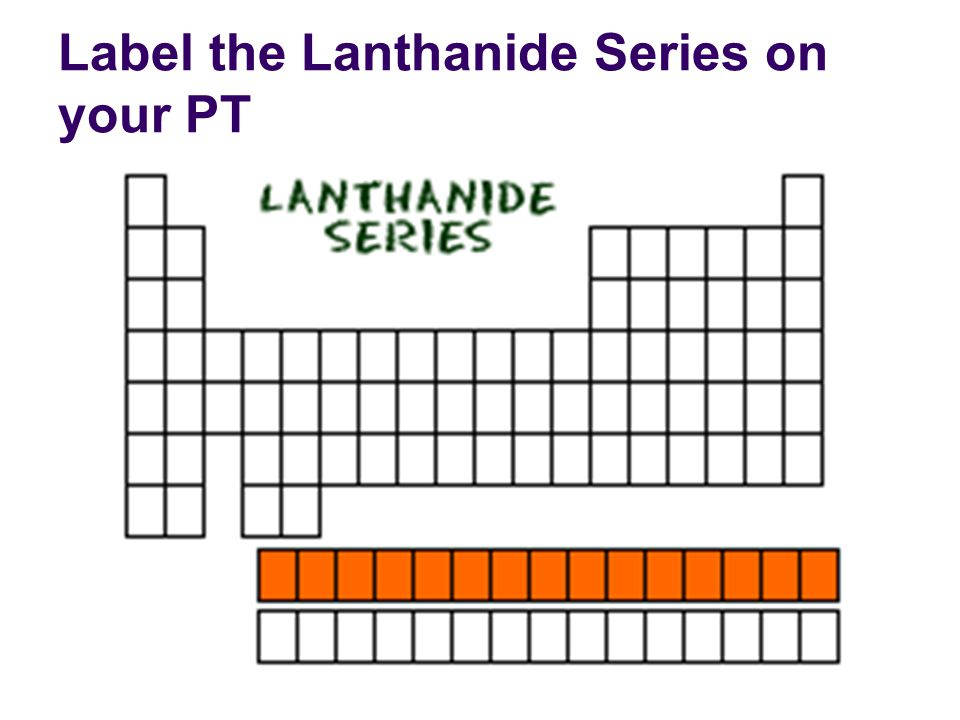 Label the Lanthanide Series on your PT