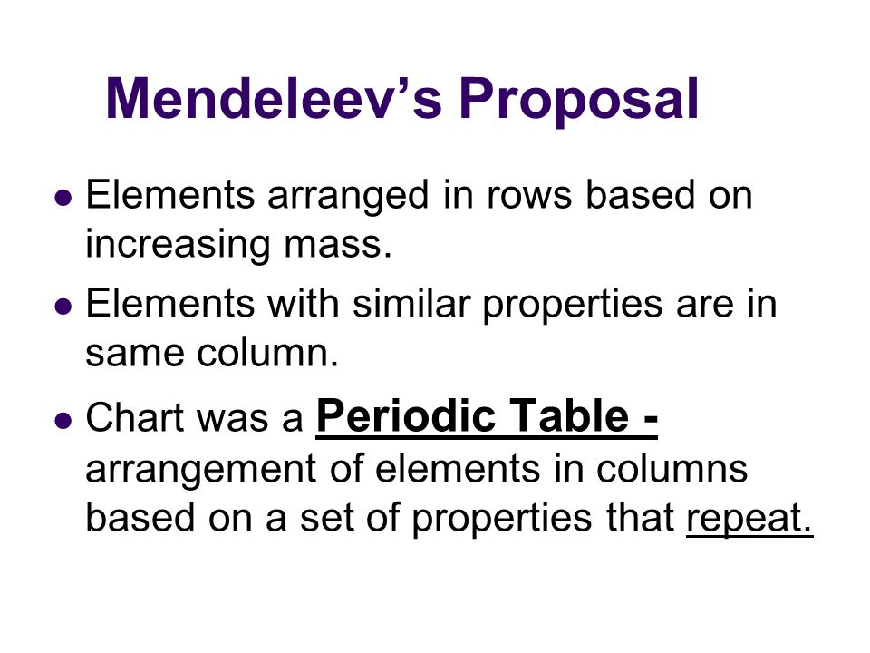 Mendeleev's Proposal Elements arranged in rows based on increasing mass. Elements with similar properties are in same column.