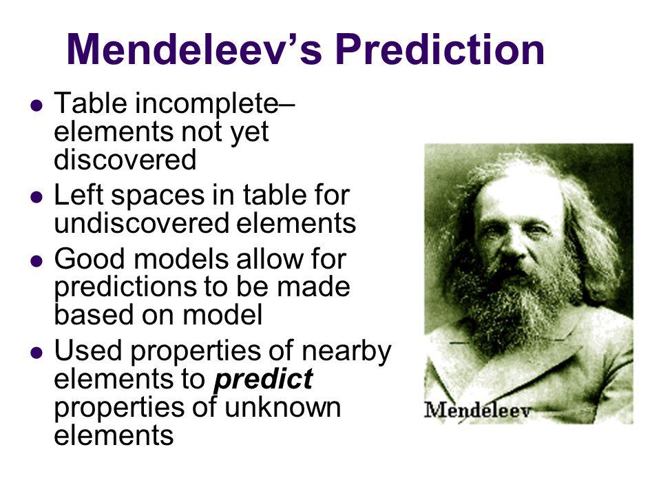 Mendeleev's Prediction