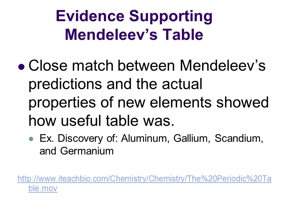 Evidence Supporting Mendeleev's Table