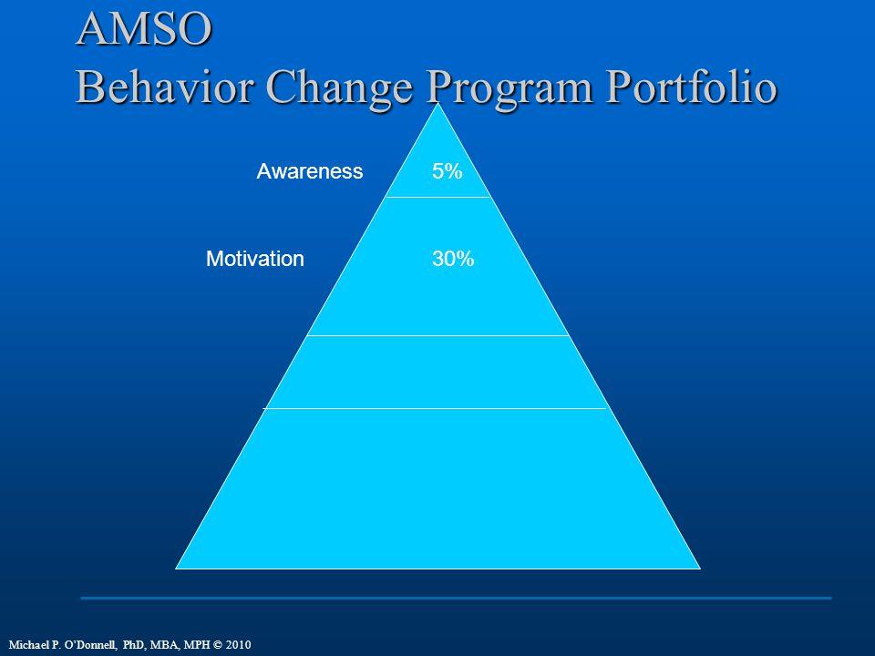 AMSO Behavior Change Program Portfolio