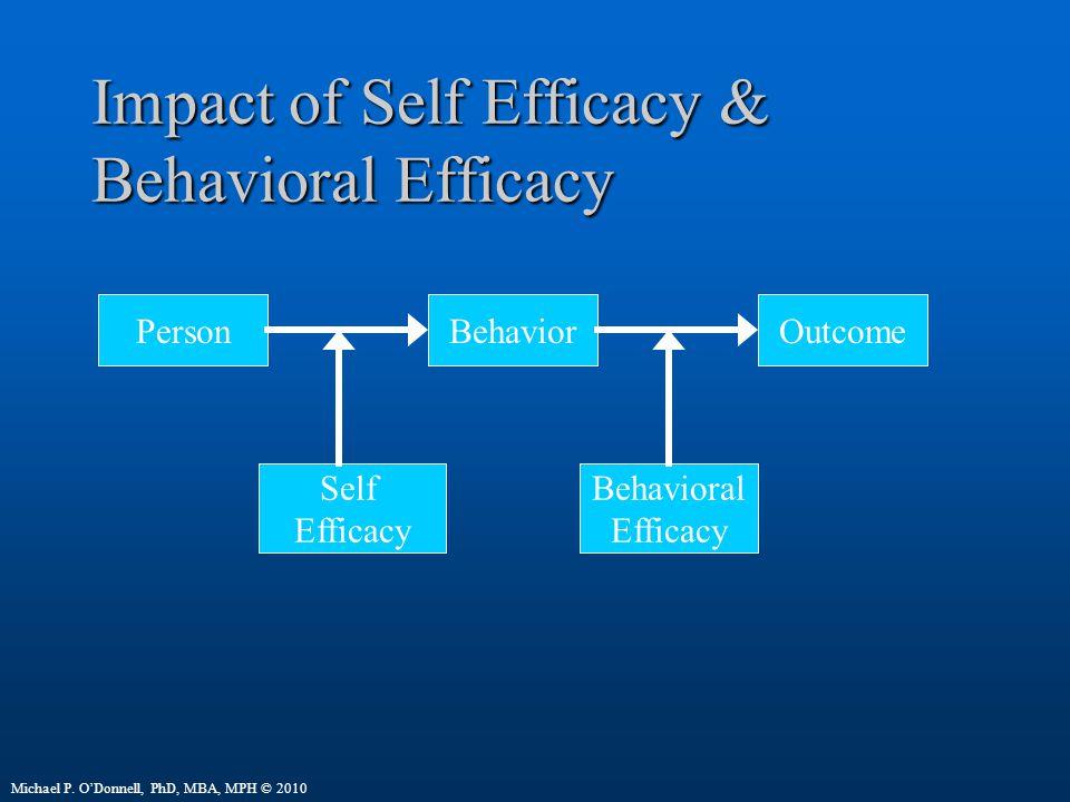 Impact of Self Efficacy & Behavioral Efficacy