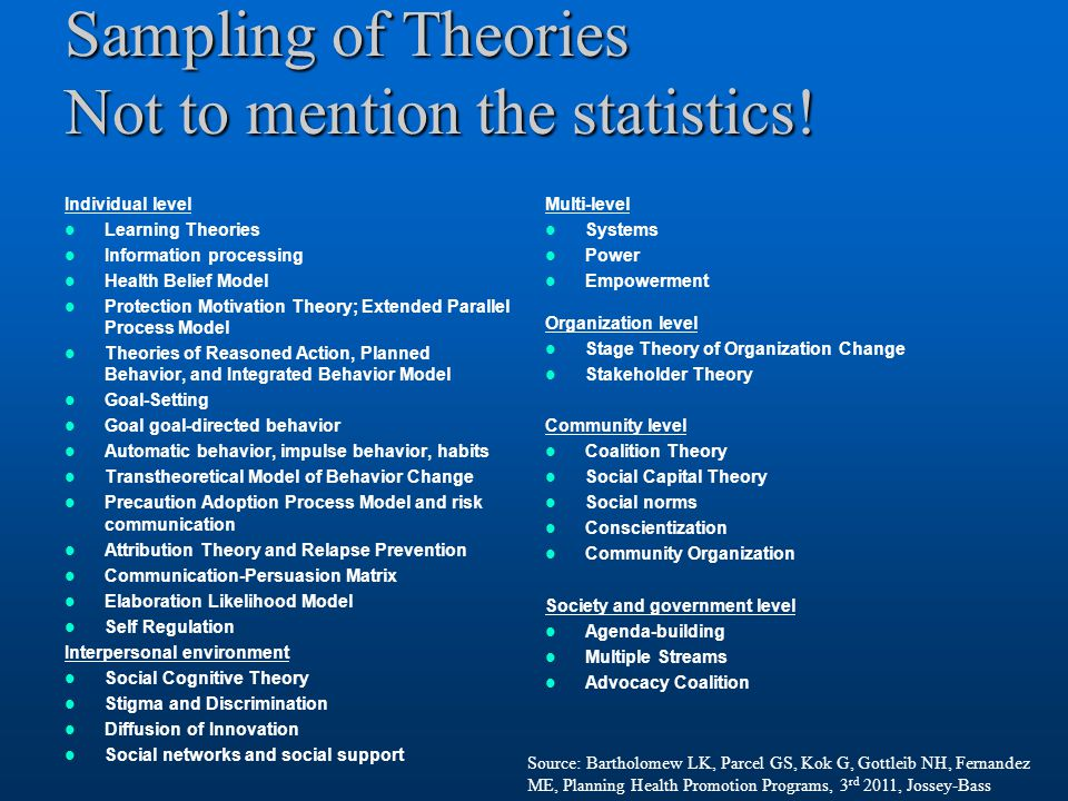 Sampling of Theories Not to mention the statistics!