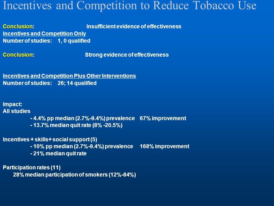 Incentives and Competition to Reduce Tobacco Use
