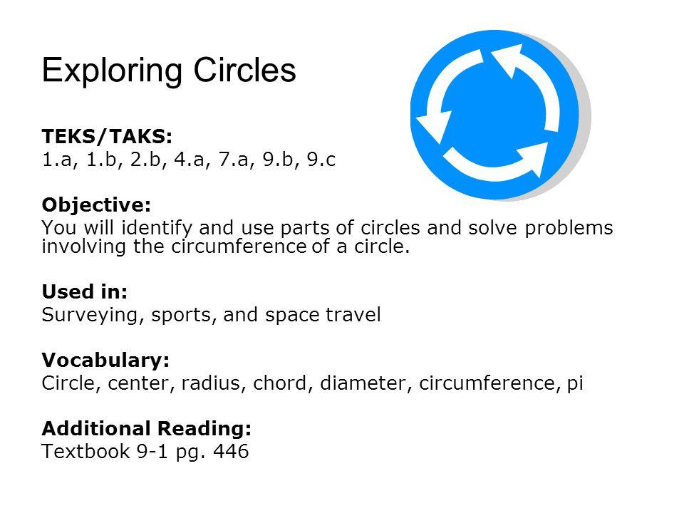 Exploring Circles TEKS/TAKS: 1.a, 1.b, 2.b, 4.a, 7.a, 9.b, 9.c